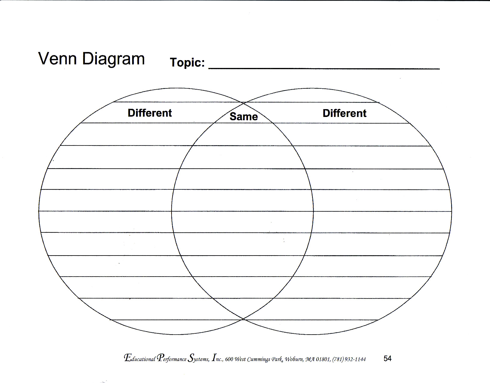 graphic organizers and literature circles |